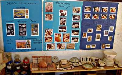 Clases teóricas de cerámica